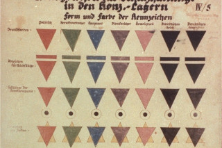 Nazi concentration camp badges